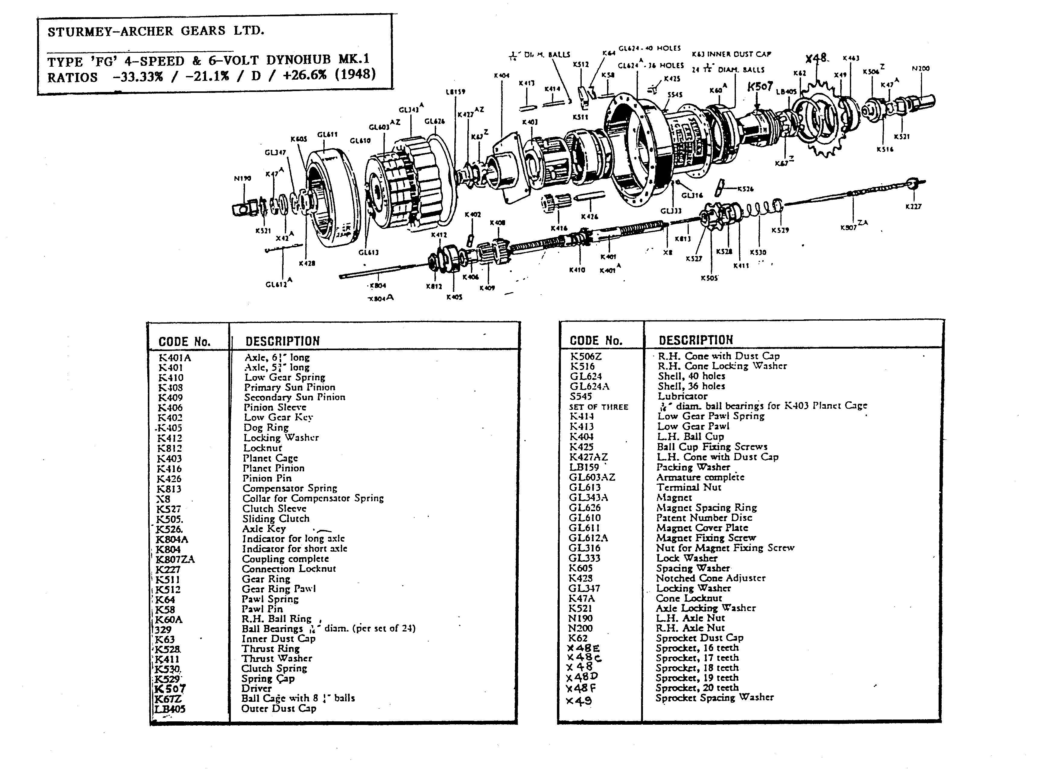 Servicing Sturmey-Archer 4- 5- and 7- Speed Hubs